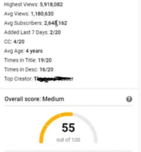 Vidiq - Keyword Research