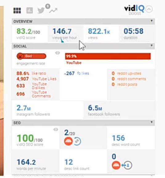 Vidiq vs Tubebuddy - Competitor Analysis